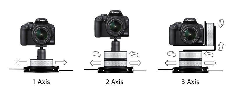 3 Axis Linear Mount